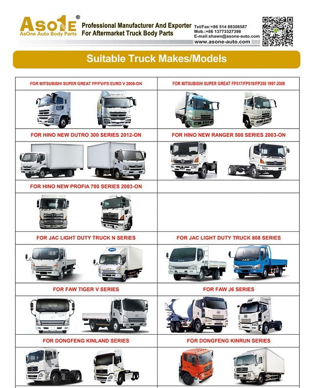 Aftermarket Truck Body Parts