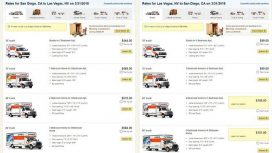 Uhaul Truck Cost Budget Rental Prices Per Day Locations