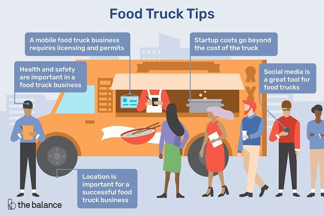 Purchasing A Mobile Food Truck