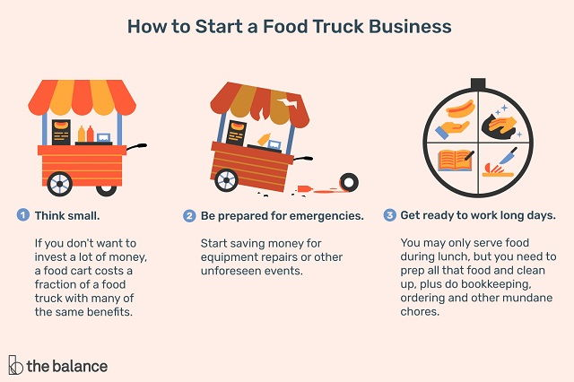 How to Start a Food Truck Business in NYC